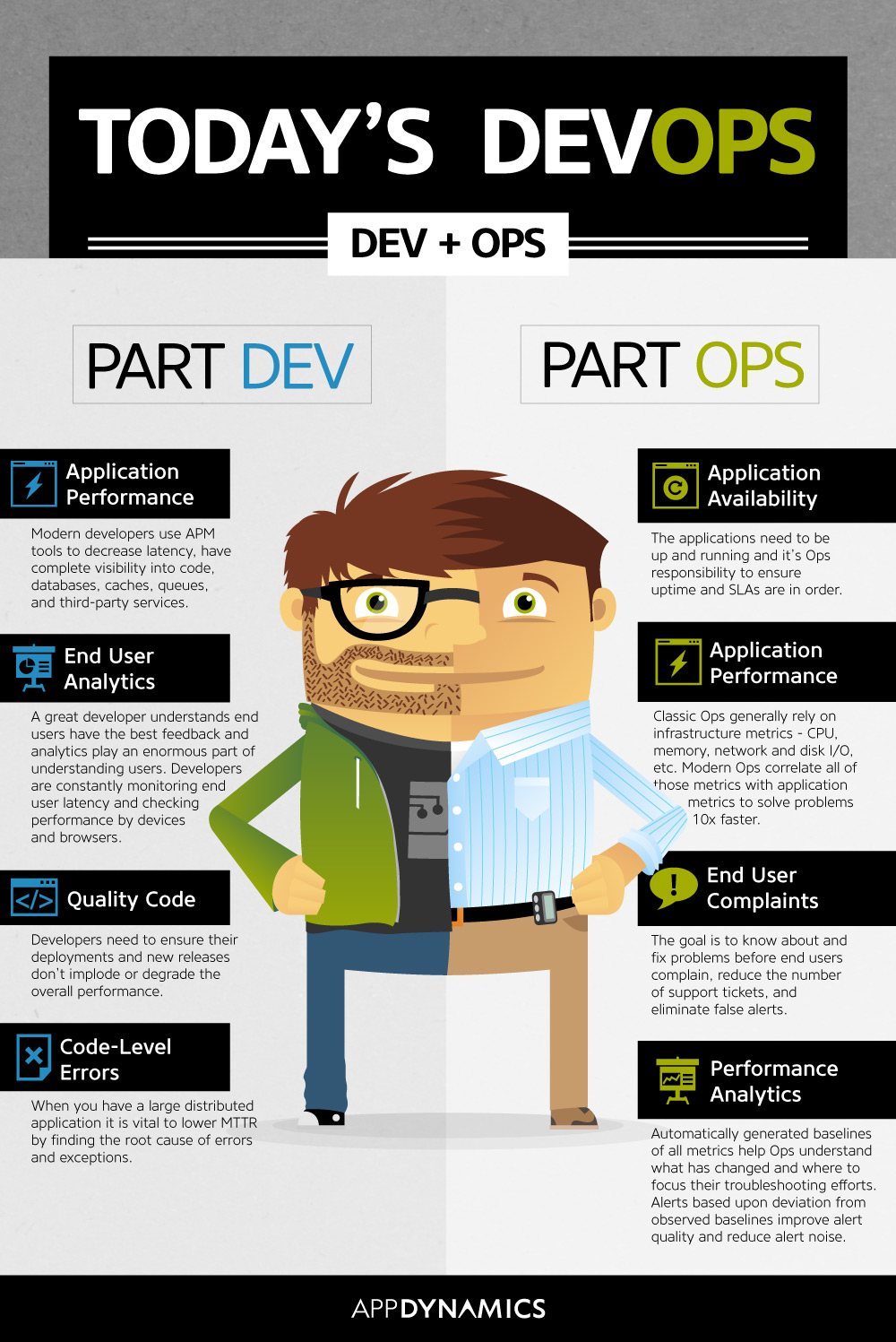 DevOps-part-dev-part-ops